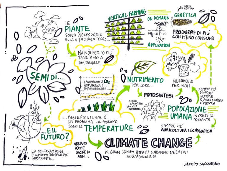 Sketchnote_Conferenza_SemiDi