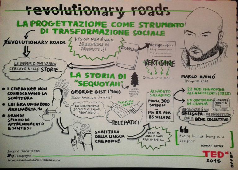 TEDx_MarcoRainò